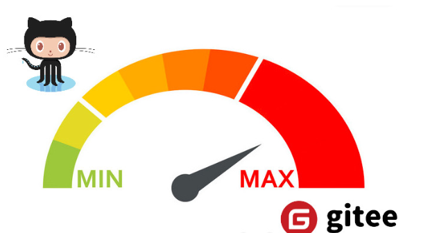 GitHub 下載速度慢?國內 GitHub 下載加速技巧分享插圖1