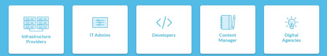 Linux下常見的web一鍵包運行環境和控製麵板匯總(不定期更新)插圖1